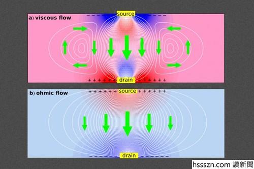MIT-Negative-Resistance_0_639_426