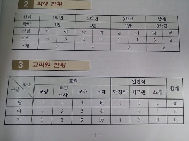 화북중학교 | 2017년 2학기 학교설명회