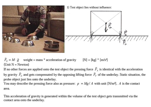 Gravity, or gravitation, is a natural phenomenon by which all things with mass are brought toward (2)