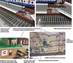 Platform Lighting Details