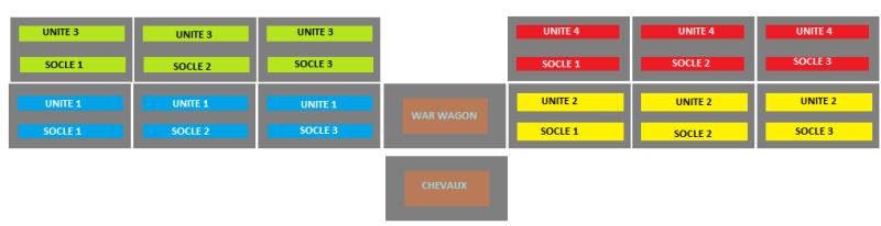 [Kislev] Le Chariot de Guerre 36911398141_557a749977_o