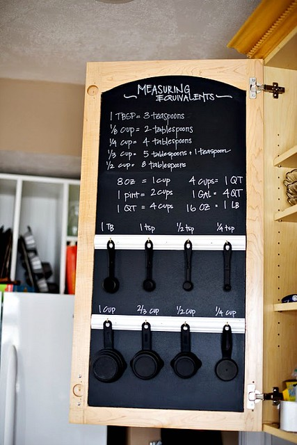 12 Time-Saving Kitchen Organization Ideas