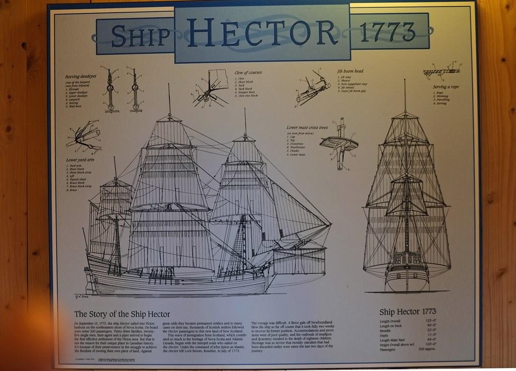 Ship Hector