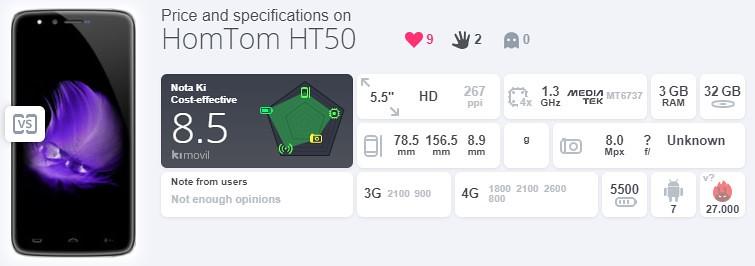 HomTom HT50 Antutuスコア