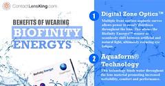 Biofinity Energys Infographic