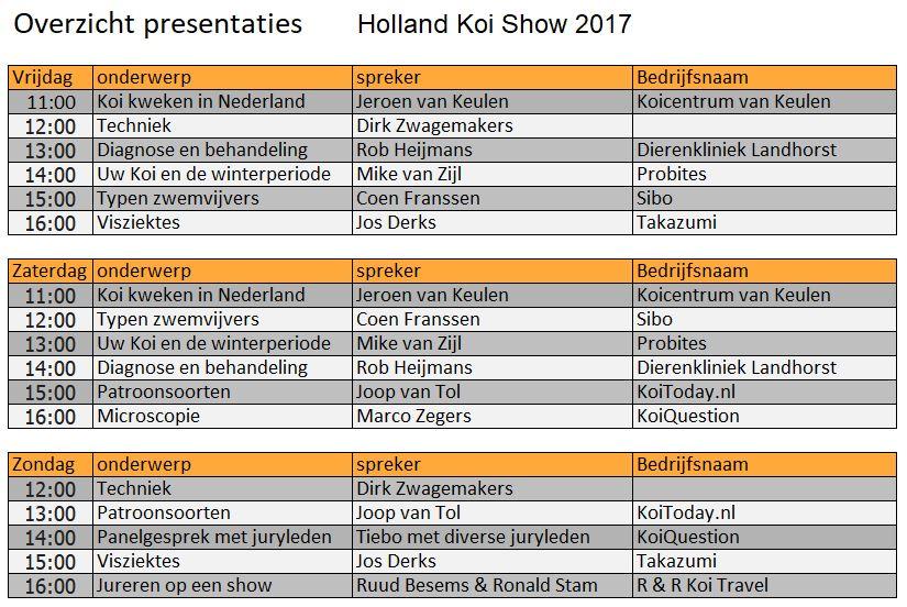 Presentaties HKS versie 5