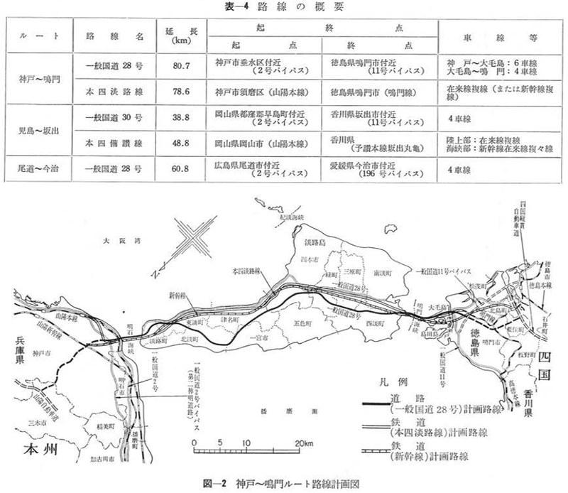 明石海峡大橋に鉄道(新幹線)が建設されなかった経緯 (4)