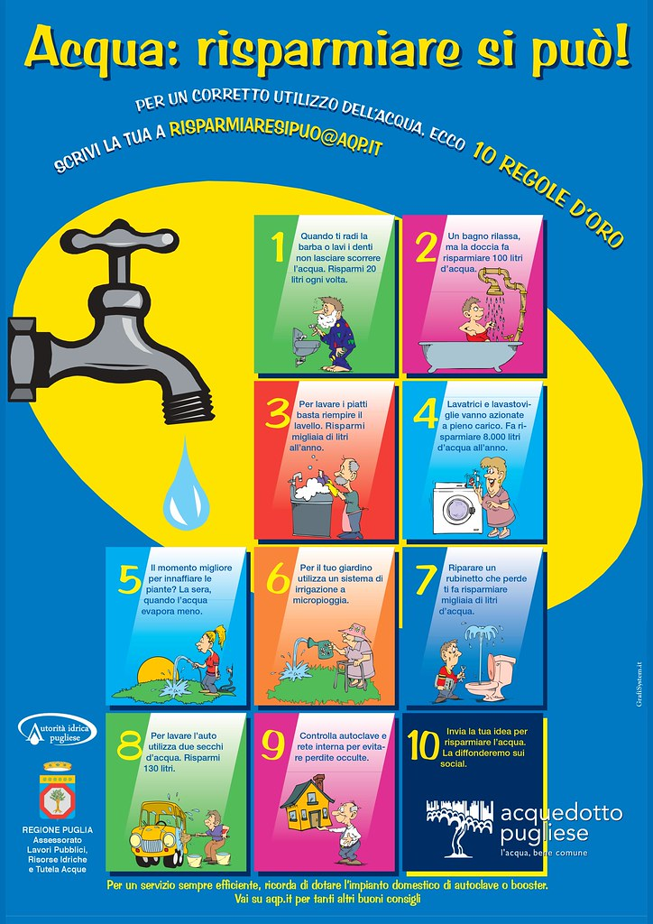 risparmio acqua AQP
