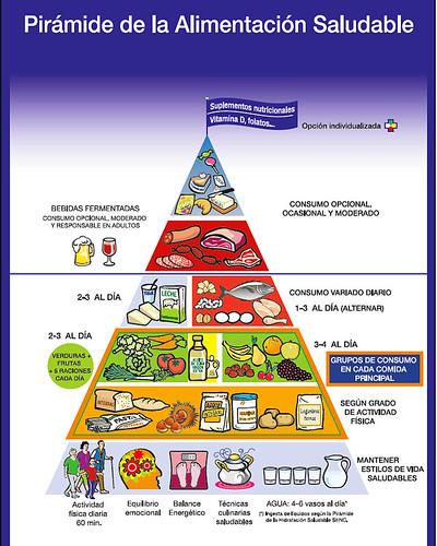 _alimentacion_33080622