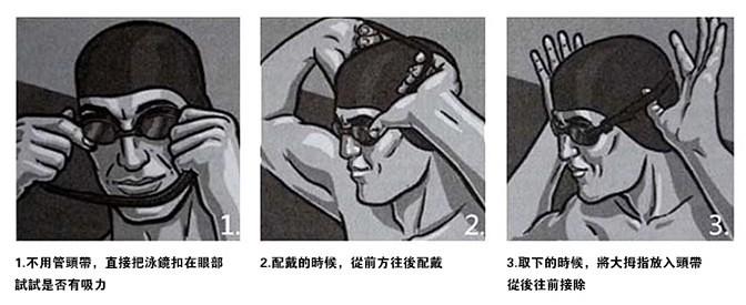 goggle-wear