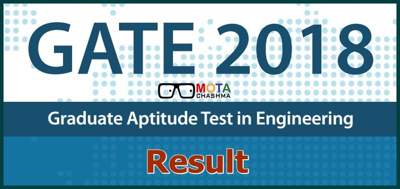 Gate Results: GATE Score Card (Released), Download Here
