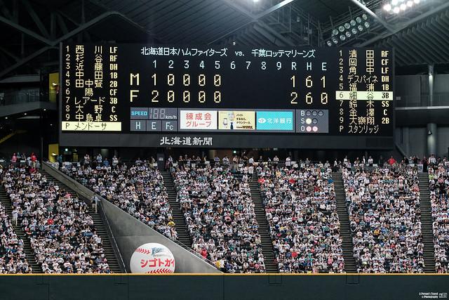 札幌巨蛋 電子記分板