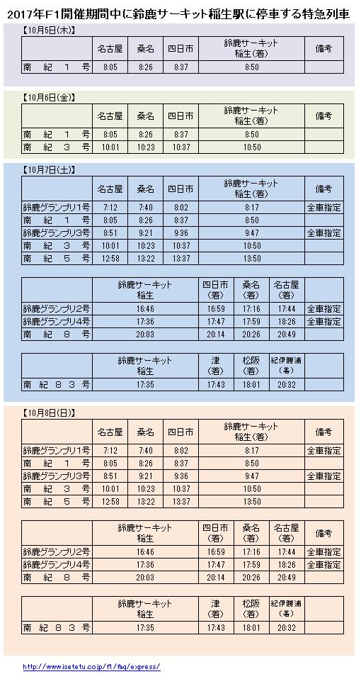 伊勢鉄道2017