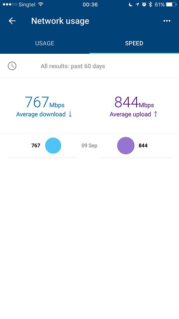 Google Wifi - iOS App - Network Test History