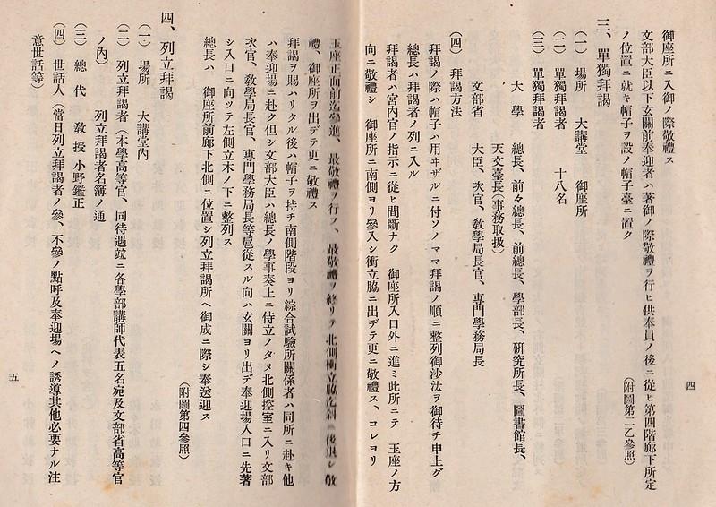 昭和天皇東京帝国大学行幸 (21)