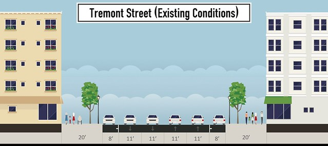10. Tremont Existing