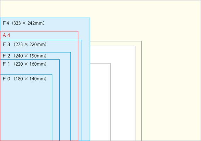 640x451 絵画キャンバスのサイズ比較