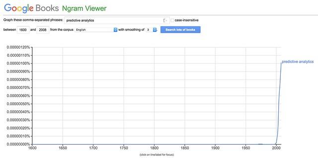 google books predictive analytics.png