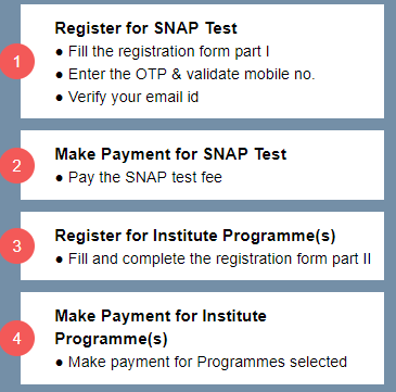 SNAP Registration