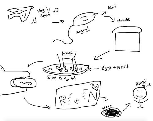 rikki tikki sketch 2