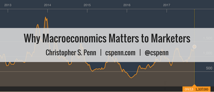 Why Macroeconomics Matters to Marketers.png