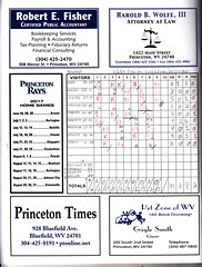 My Completed Scorecard for the Pulaski Yankees in Their Game Against the Princeton Rays at H.P. Hunnicutt Field -- Princeton, WV, August 6, 2017