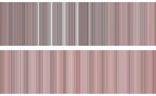 aes-colour-no-y-axis-limit-03september2017-facet-hour-600-colour-ig-vancouver-jan2016-average-colour