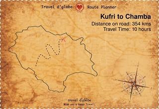 Map from Kufri to Chamba