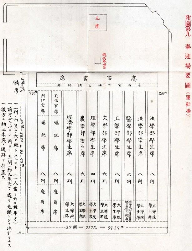 昭和天皇東京帝国大学行幸 (4)