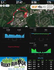 Rocky Run Trail 5K Stats 17