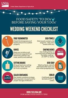 Wedding Weekend Checklist