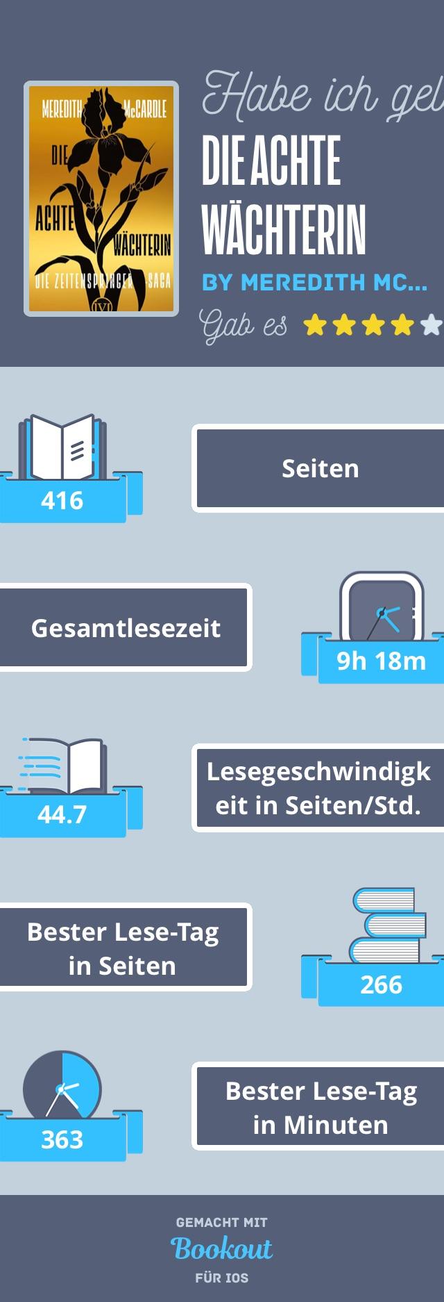 170813 Wächterin_Statistik
