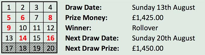 Lotto 13 Aug
