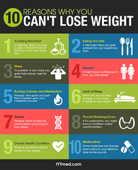 info-10-reasons-cant-lose-weight