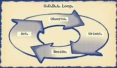 Lately I've recognized indecision as a key limiting factor in my personal and professional growth. The concept of the OODA loop has been enormously helpful in changing how I think about my choices. Instead of wasting time dithering I'm now focusing on act