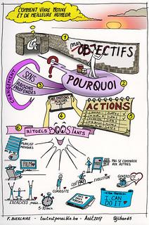 Sketchnotes: Comment vivre motivé et de meilleure humeur