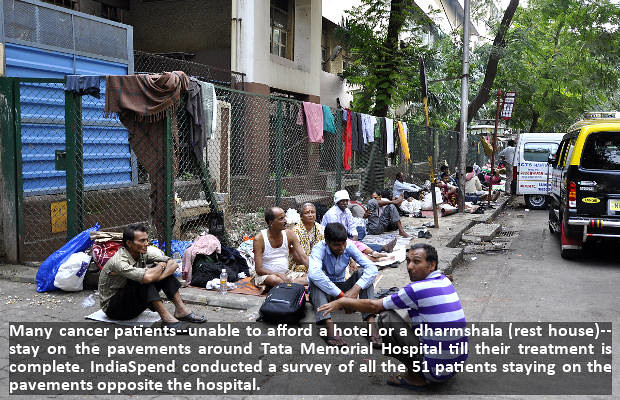 Bankrupt, Poorly Educated, Desperate: Cancer Patients On Mumbai Footpath