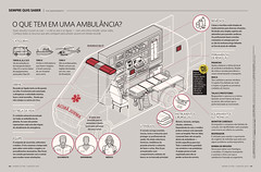 Ambulância  – Revista Saúde