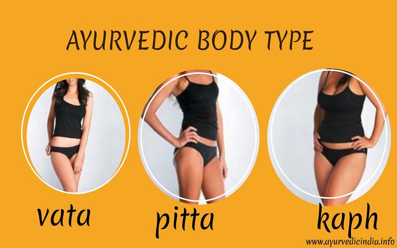 Ayurvedic Body Type | Vata – Pitta – Kapha Dosha