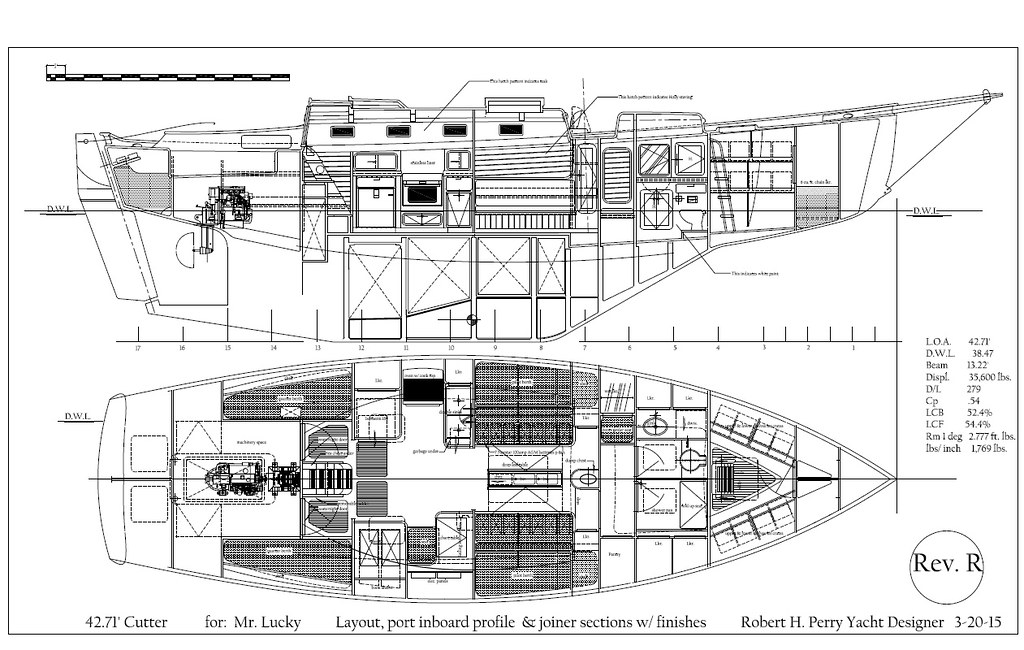 bullet layout2