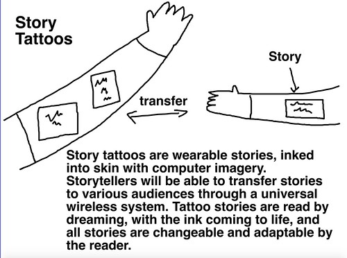 Books (stories) of the Future