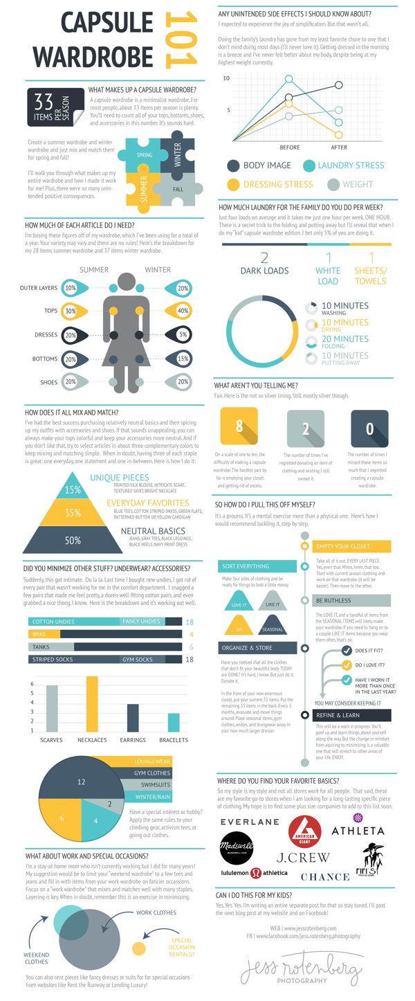 simplificar armario infografia
