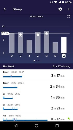 burn-out, slapeloosheid, insomnia, Fitbit