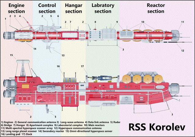RSS Korolev
