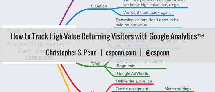 How to Track High-Value Returning Visitors with Google Analytics™.png