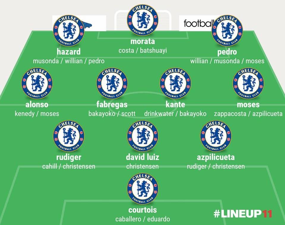 Chelsea Squad 2017/2018 is so deep !!! - Football - Sport.net