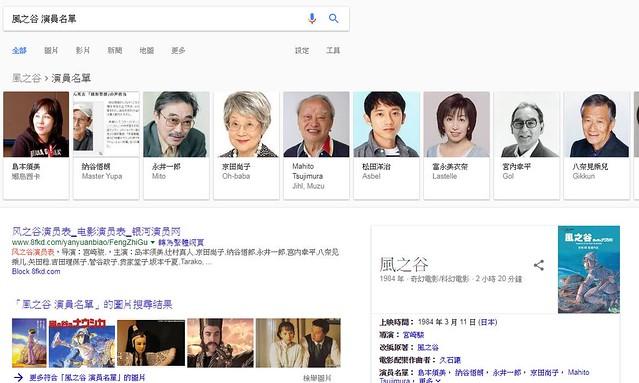 風之谷 Rich Lists