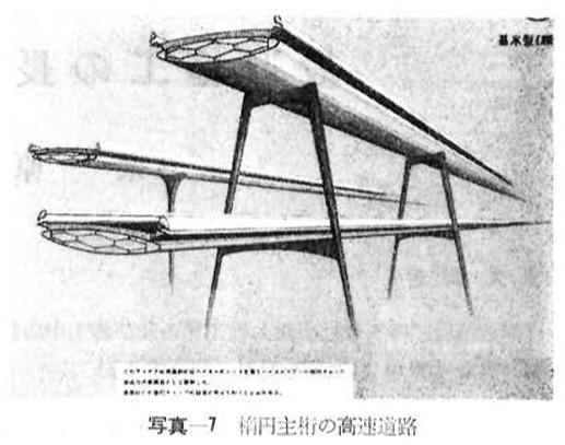 首都高速の日本橋川に架かる高架橋のデザイン等  (7)