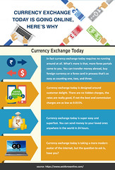 currency-exchange-today