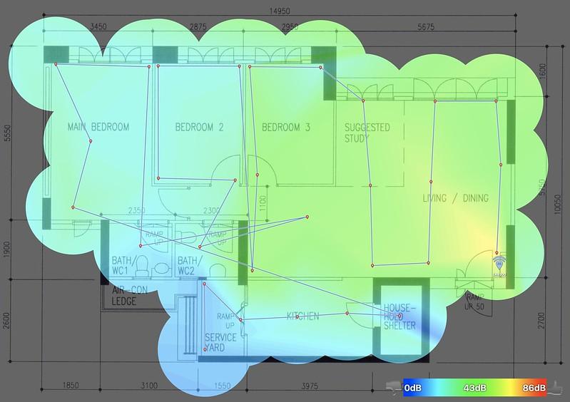 Linksys EA9300 - 2.4GHz - Heatmap